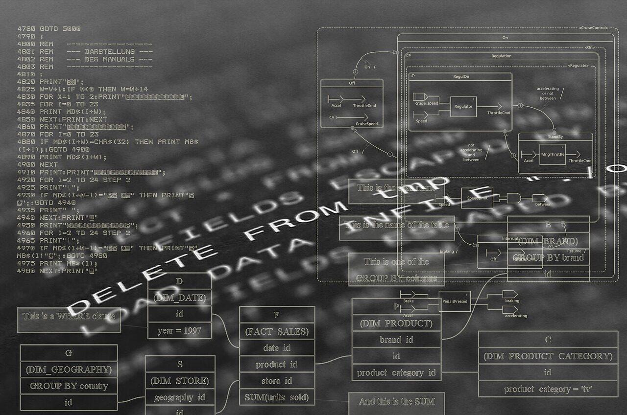 Program Computer Language Software  - geralt / Pixabay